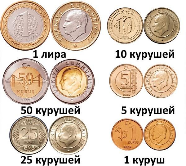 Турецкие монеты стоимость копейка 1858